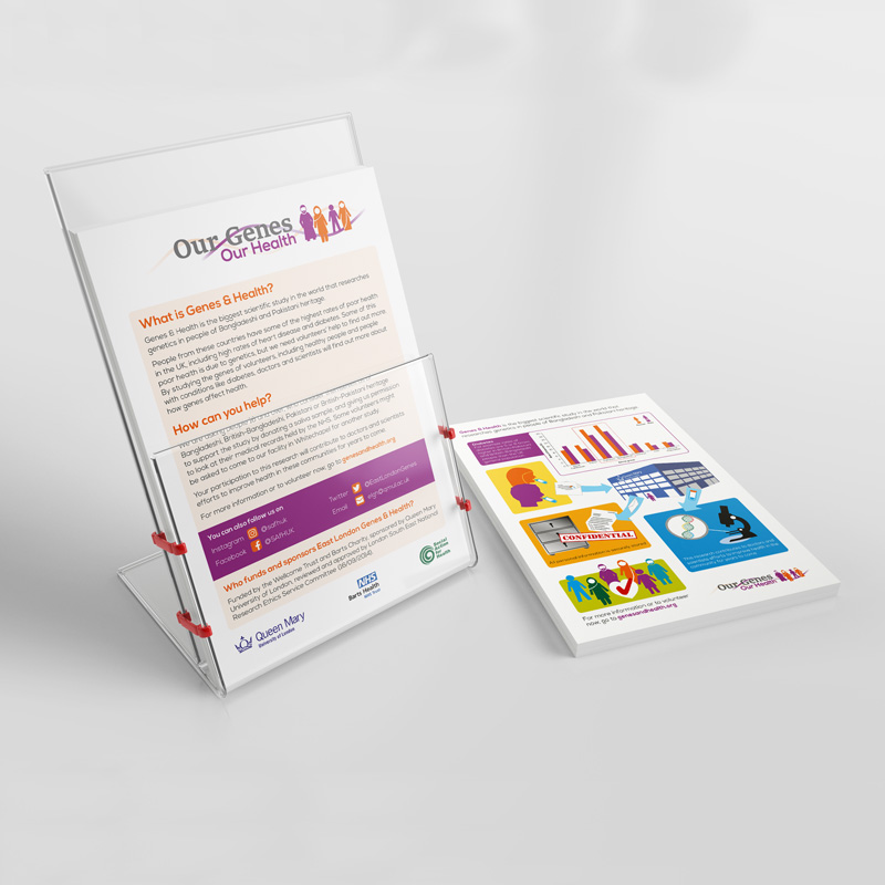 Our Genes Our Health leaflets